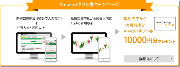 amazon_new_flow1